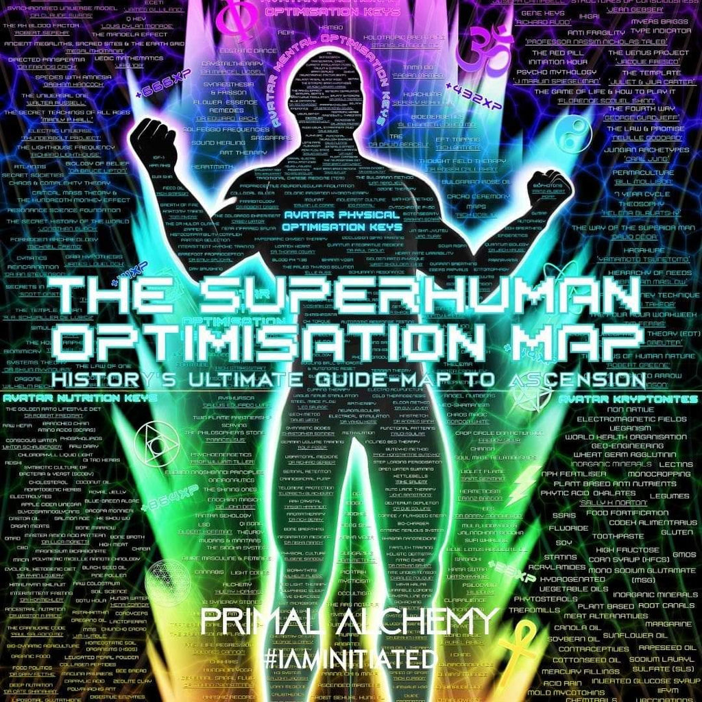 The Superhuman Optimisation Map (FREE PDF DOWNLOAD) - PrimalAlchemy