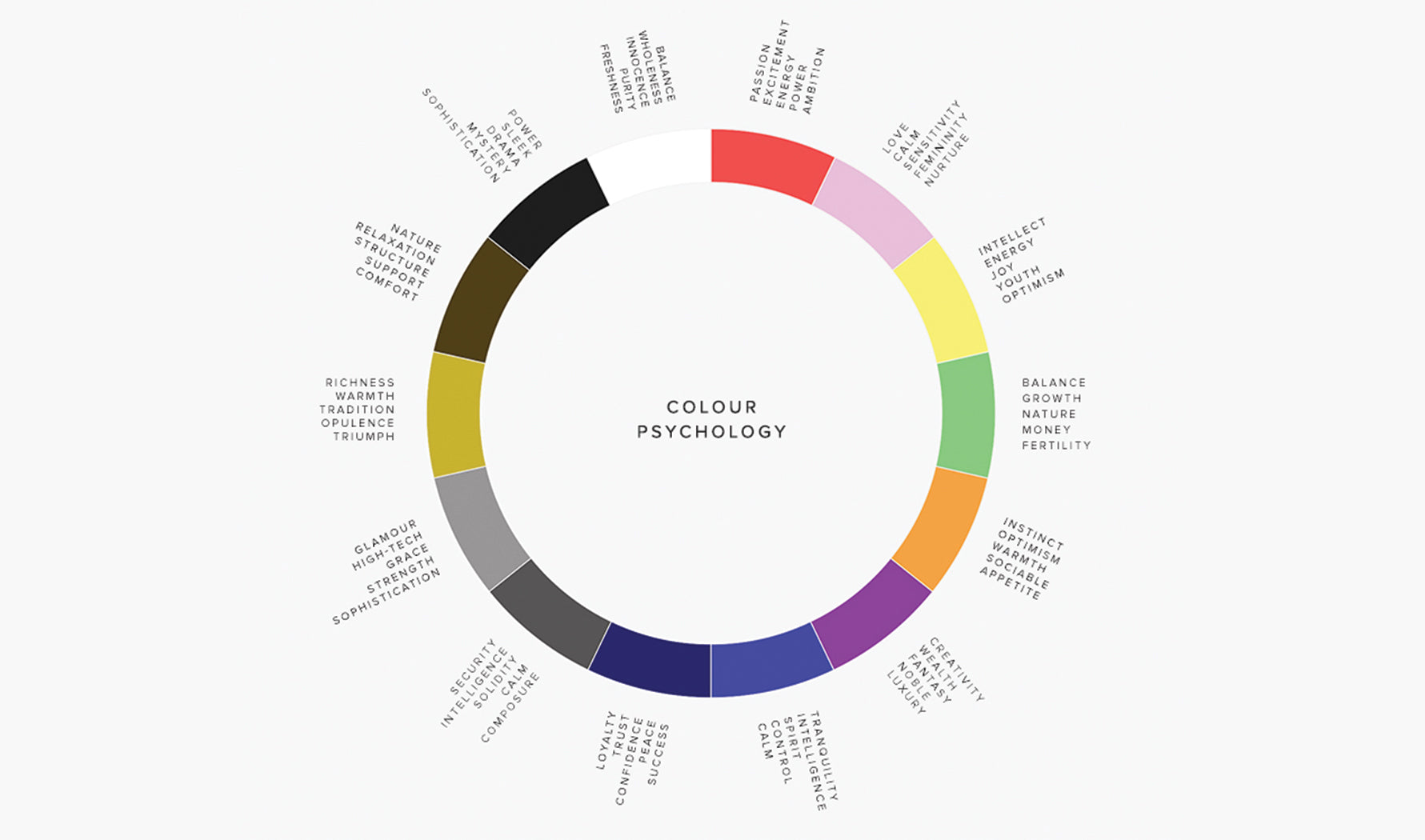 Colour Psychology in Interior Design - LuxDeco Style Guide