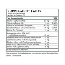 Phytisone by Thorne Supplement Facts