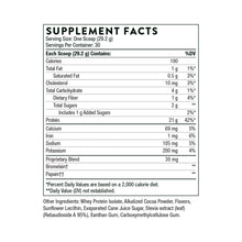 Whey Protein Isolate - Chocolate by Thorne Supplement Facts
