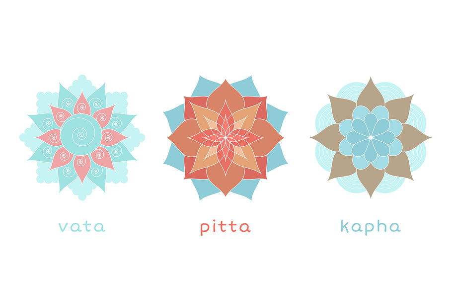 What are Doshas? Find out Your Dosha Type