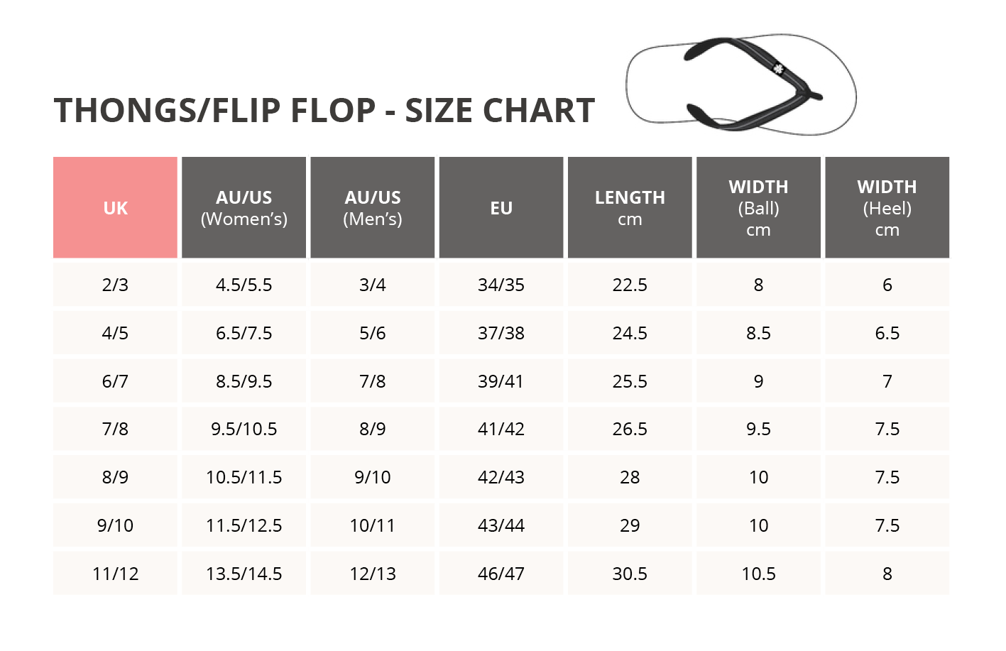 thongs/flip flops sizing guide