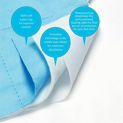 Brolly Sheets Waterproof Bed Pad w/ Wings - Single