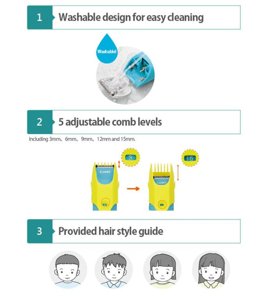 Combi Baby Label: Washable Hair Clipper