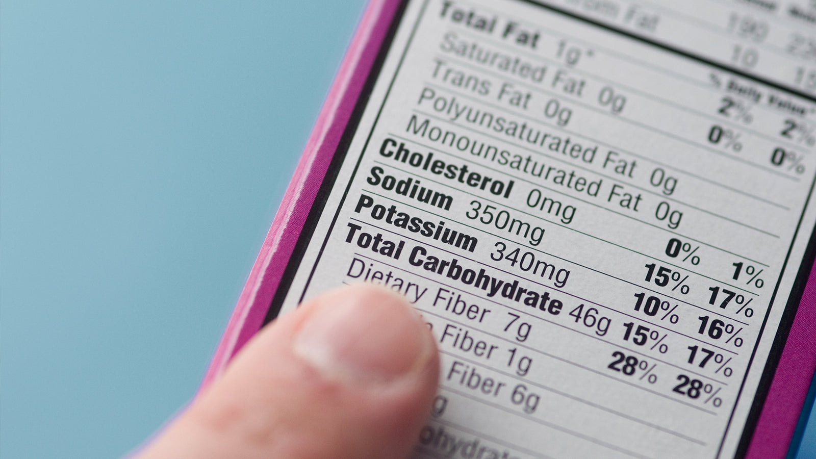 How to Read a Food Label (Part 2): Ingredient List