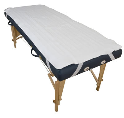 Massage Table Warmer - Spa & Bodywork Market