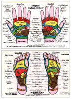 Reflexology Wallet Card - Spa & Bodywork Market