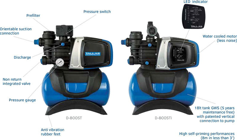 talls d-boost booster pump features image