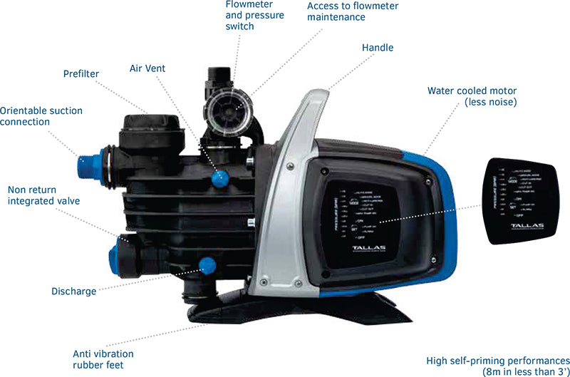 tallas d-eboost booster pump features image