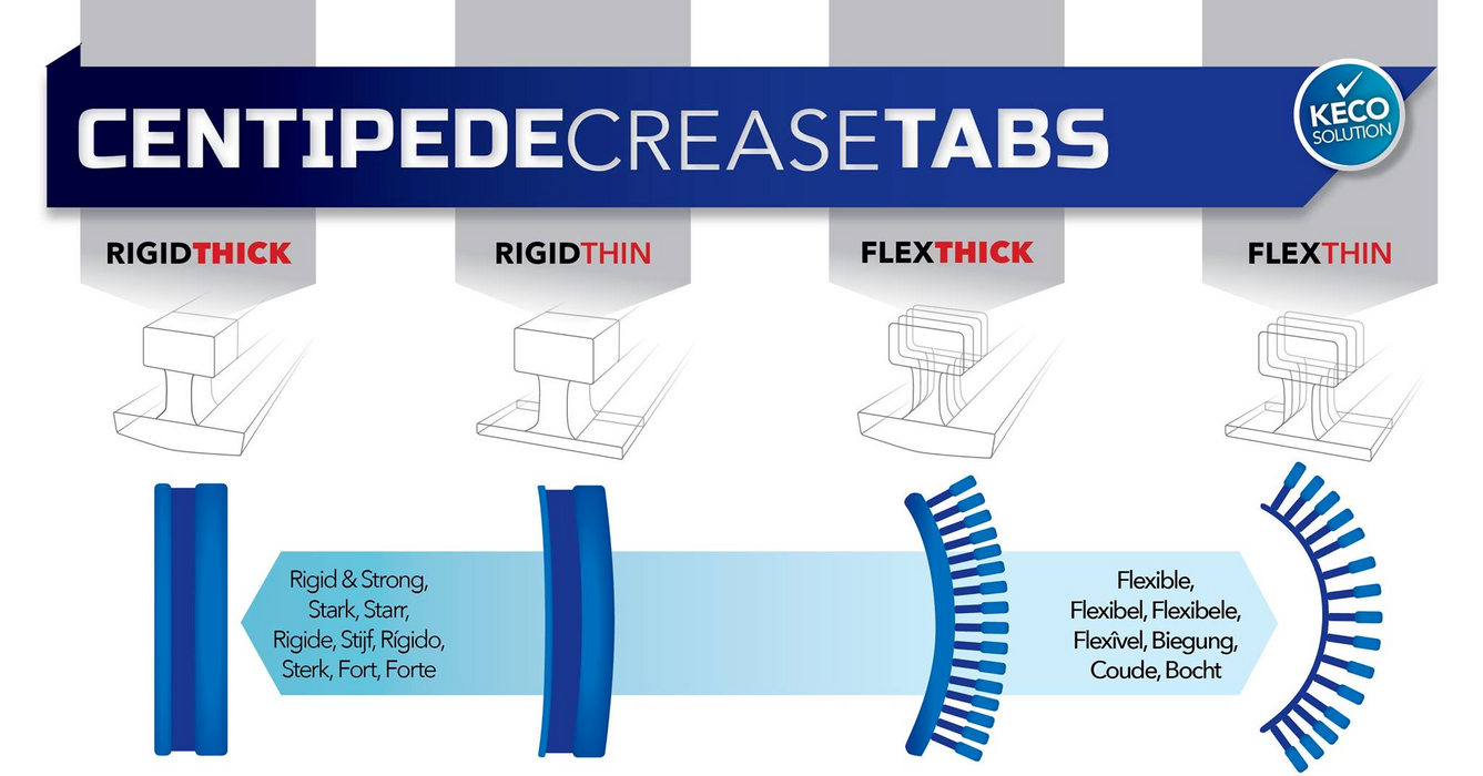 Centipede Variety Pack Blue Flexible Smooth Crease Glue Tabs (5 Pieces)
