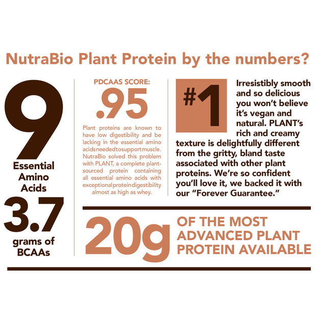Nutrabio - PLANT PROTEIN 18serv - Delicious Complete Plant-based Protein