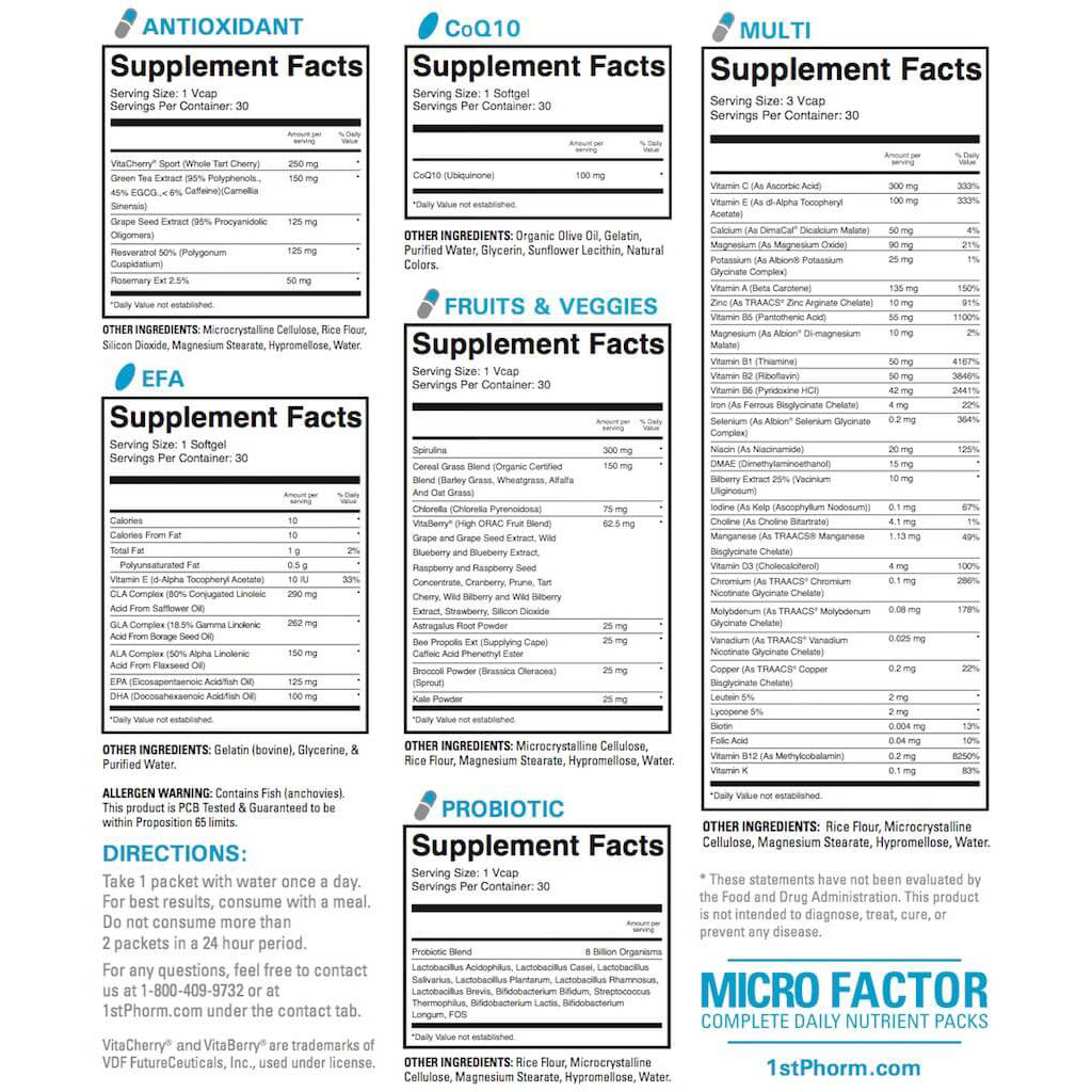 1st Phorm MICRO FACTOR 30packets - Complete Daily Nutrient Packs