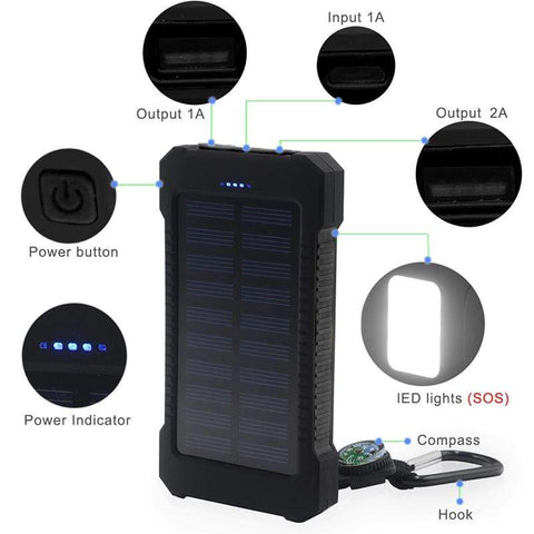 Image of USB Dual Solar Charger United States / Green Solar Powered Phone Charger Dual USB