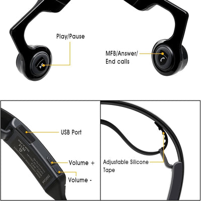 LT Bone Conduction Headphone -