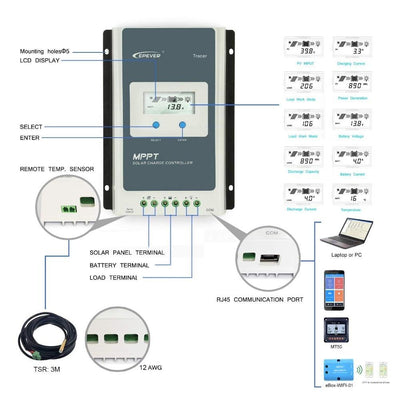 Solar Charge Controller -