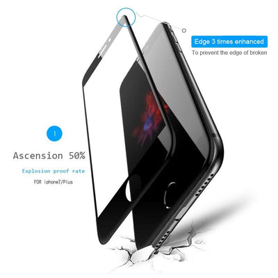5D Screen Protector For iPhone -