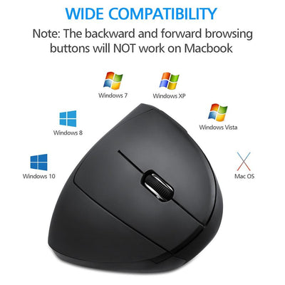 Ergonomic Wireless Mouse -