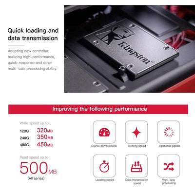 Solid-State Drive -