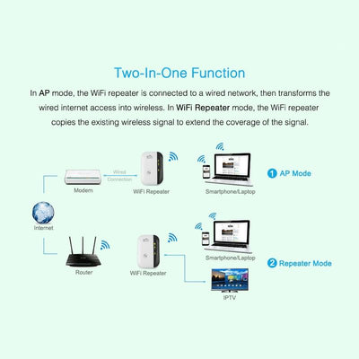 Luxtek WiFi Repeater -