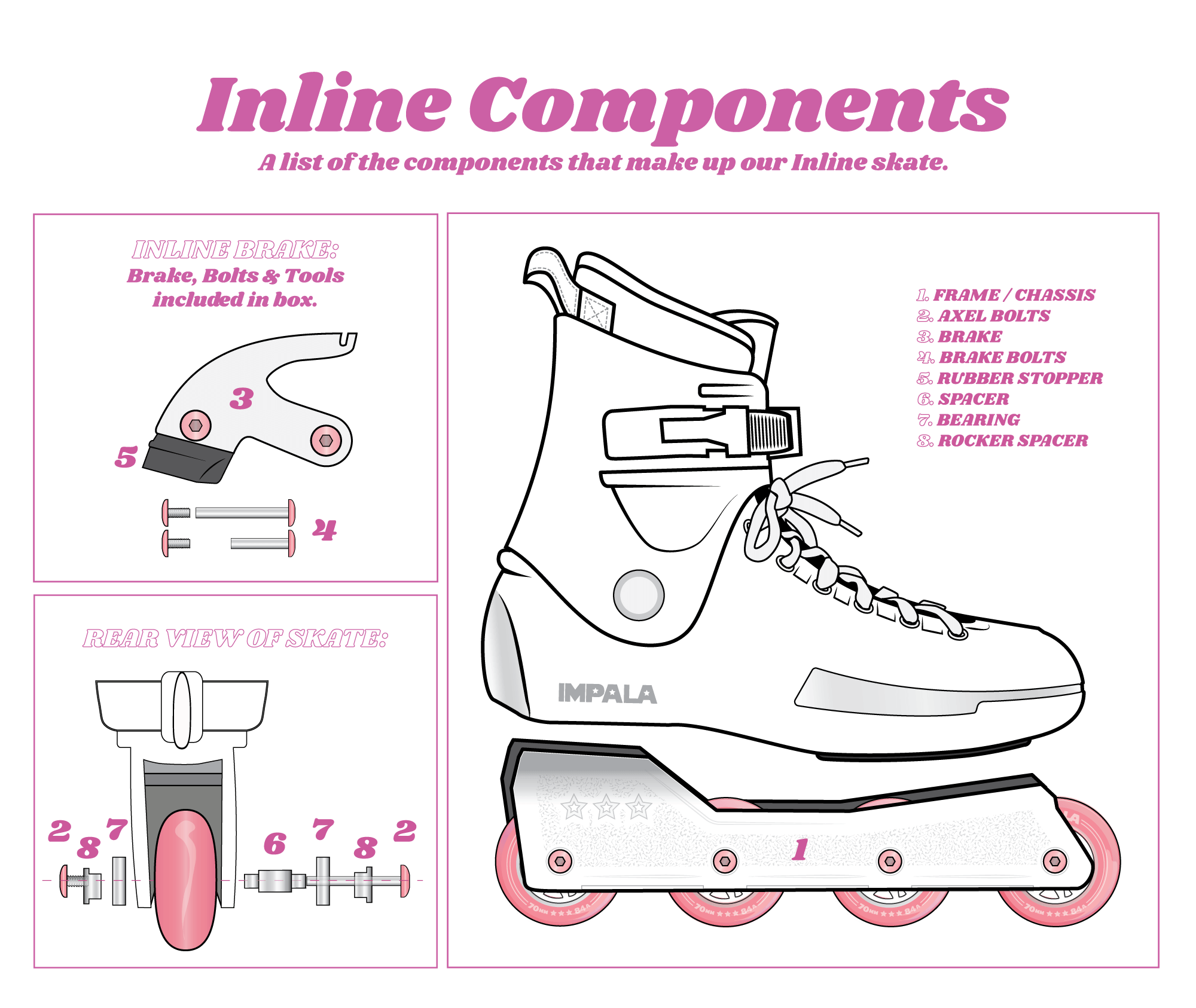 Inline skates components