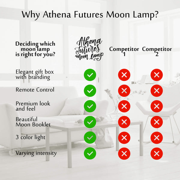 Moon Lamp 3d Printed 4.7 in, 3 Colors with Timer - Athena Futures Inc.
