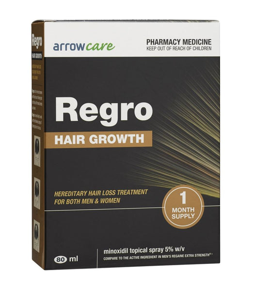 Regro Hair Growth Minoxidil 5% 80ml Pharmacy Medicine (One pack per customer)