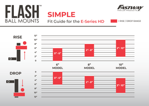 FLASH™ E Series HD Ball Mount & Dual Lock Pack