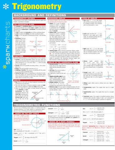 Trigonometry SparkCharts