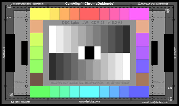 DSC Labs Front Box Portable Test Charts Practically Perfect – ChromaDuMonde 24 + 4 – SRW