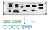 CalDigit TS3 Plus 15-Port Thunderbolt 3 Dock