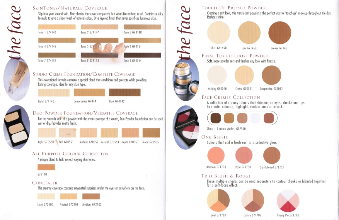 Trucco Face Chart