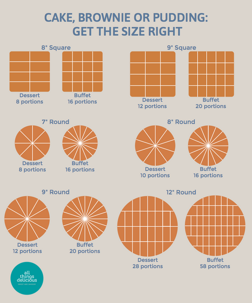 All Things Delicious Cake Size Guide (How to cut your cake)