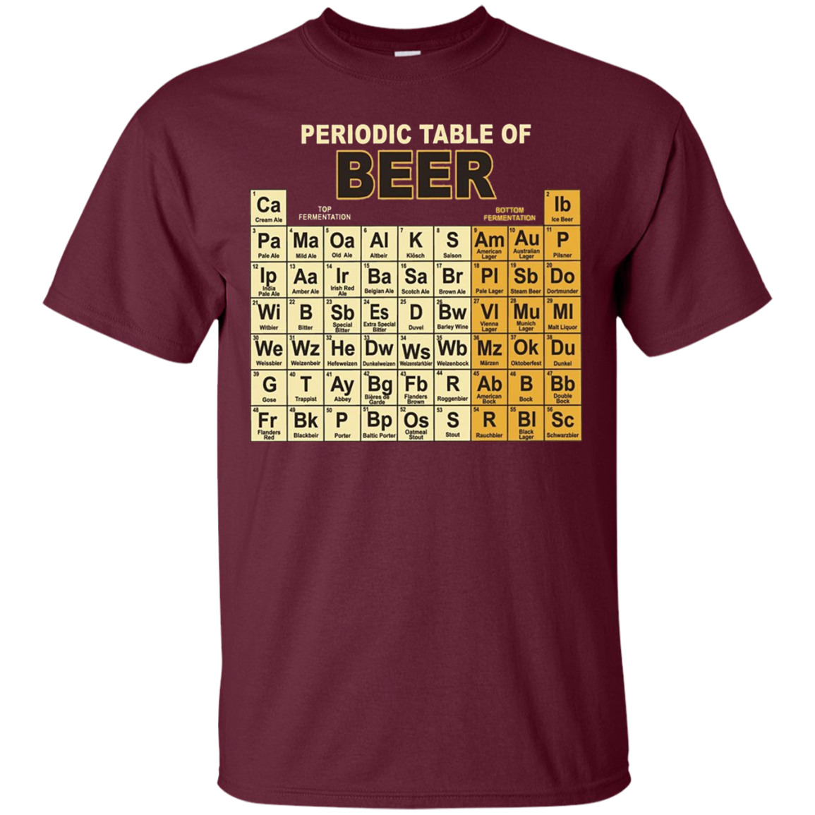 Periodic table of beer t shirt hoodie sweater amun store periodic table of beer t shirt hoodie sweater shapes of water urtaz Gallery