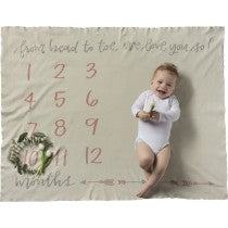 Milestone Swaddle Blanket - Girl From Head to Toe