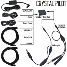 Crystal Pilot GA Power Audio Cable w/ GoPro 3 & 4 Adapter – 12ft