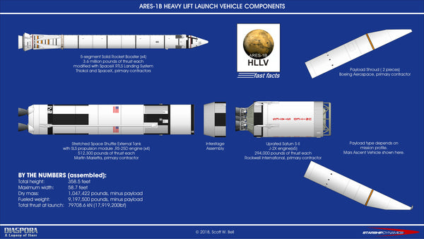 Ares-1B exploded view