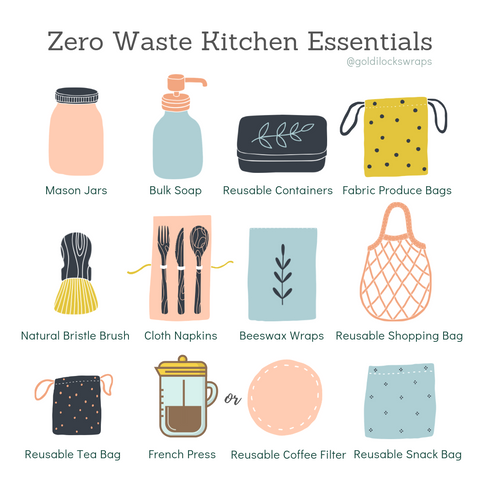 Zero Waste Kitchen Essentials by Goldilocks Wraps