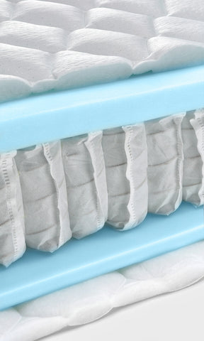 coil pocket spring mattress arizona