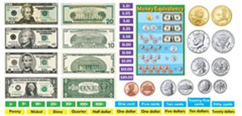 Bulletin Board Set - U.S. Money