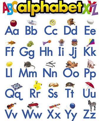Learning Chart - Alphabet