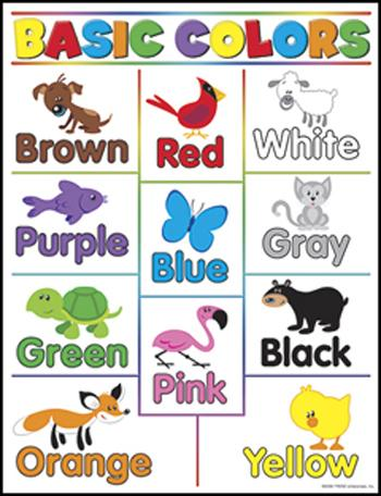 Learning Chart - Basic Colors