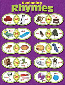 Learning Chart - Beginning Rhymes
