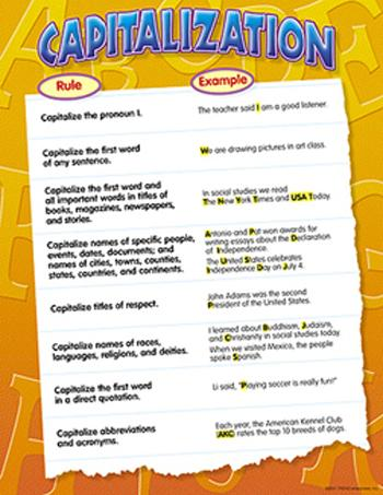 Learning Chart - Capitalization