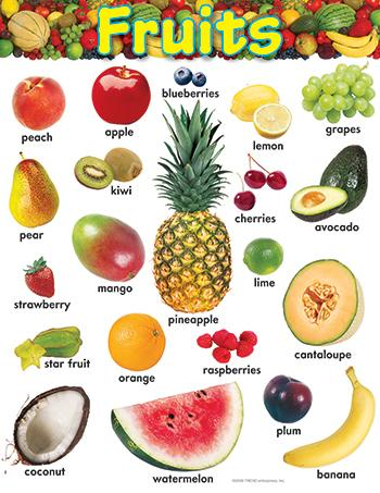 Learning Chart - Fruits