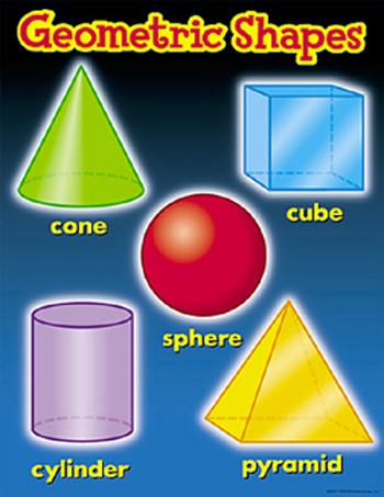 Learning Chart - Geometric Shapes