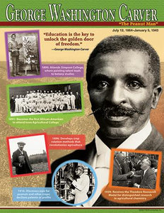 Learning Chart - George Washington Carver