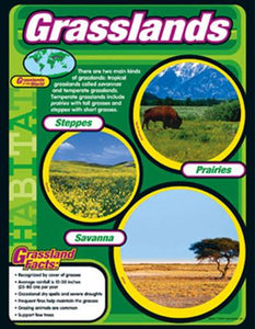 Learning Chart - Grasslands
