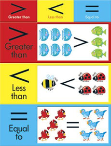 Learning Chart - Greater Than, Less Than, Equal To