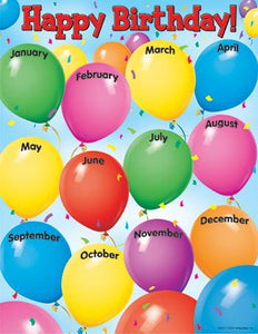 Learning Chart - Happy Birthday