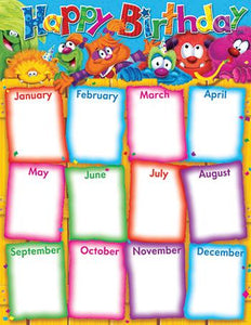 Learning Chart - Happy Birthday Furry Friends?«